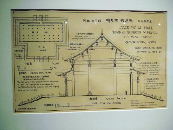 明朝北京皇城平面图